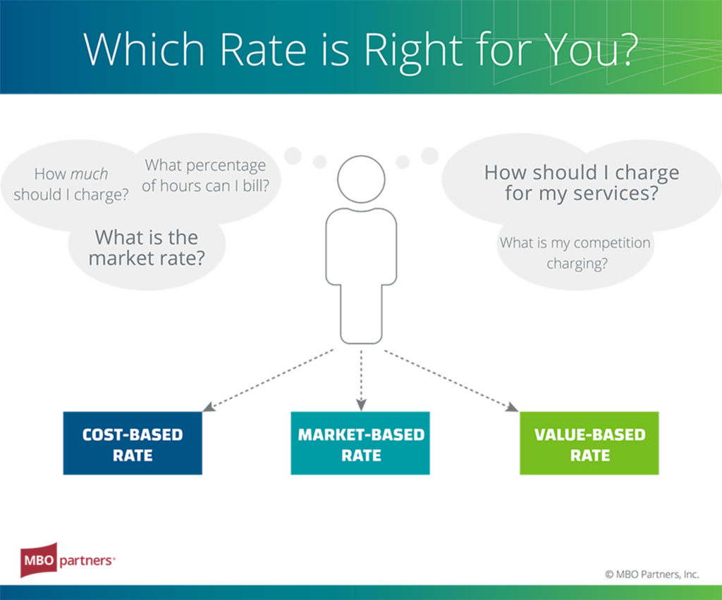 Which bill rate is right for you?
