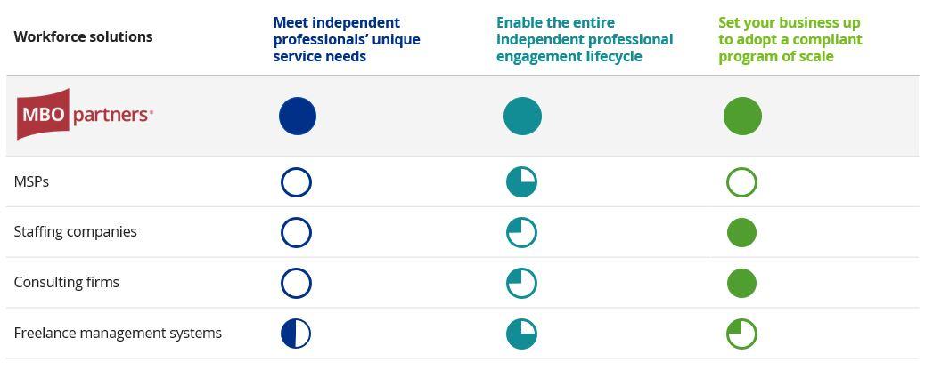 comparison chart for enterprise