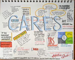 CARES Act Benefits